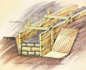 Строительство и проектирование фундамента загородного дома