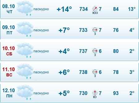С сегодняшнего дня в Беларуси похолодает